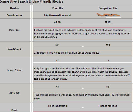rakip-site-analiz-araclari