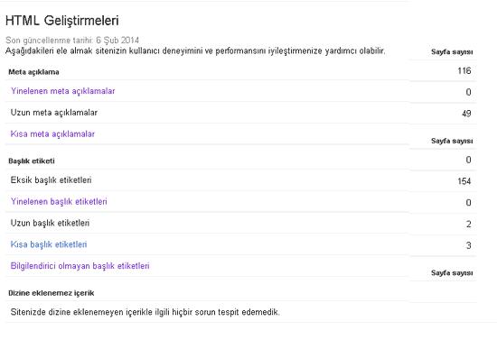 yinelenen icerik google webmasters