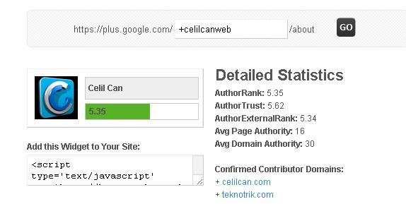authorrank nedir