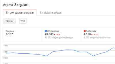 google-webmaster-araclari