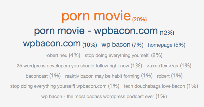 spam anahtar kelime saldiri
